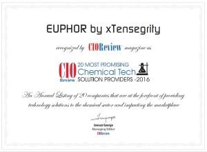 EUPHOR Top 20 certificate